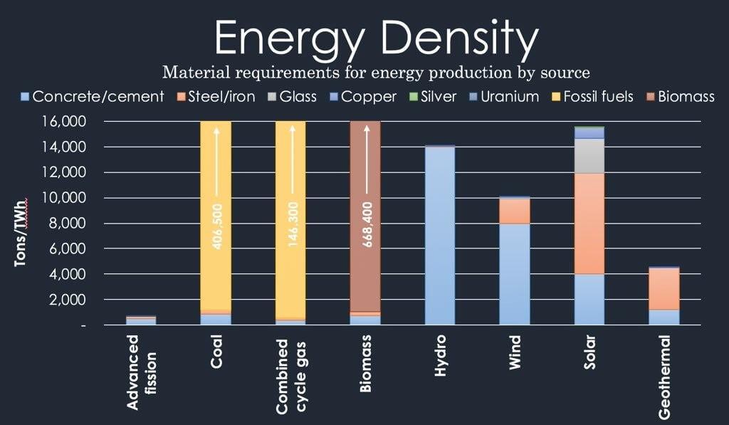 gostuca_energije_obnovljivi_izvor_energije_menerga
